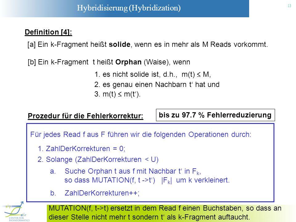 Definition [4]: [a] Ein k-Fragment heißt solide, wenn es in mehr als M Reads vorkommt. [b] Ein k-Fragment t heißt Orphan (Waise), wenn.
